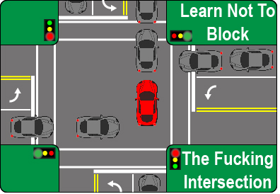 Don't Block the Intersection
